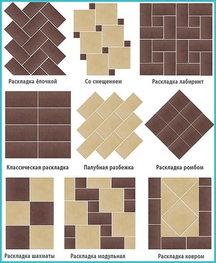 Схема укладки плитки на пол фото 430