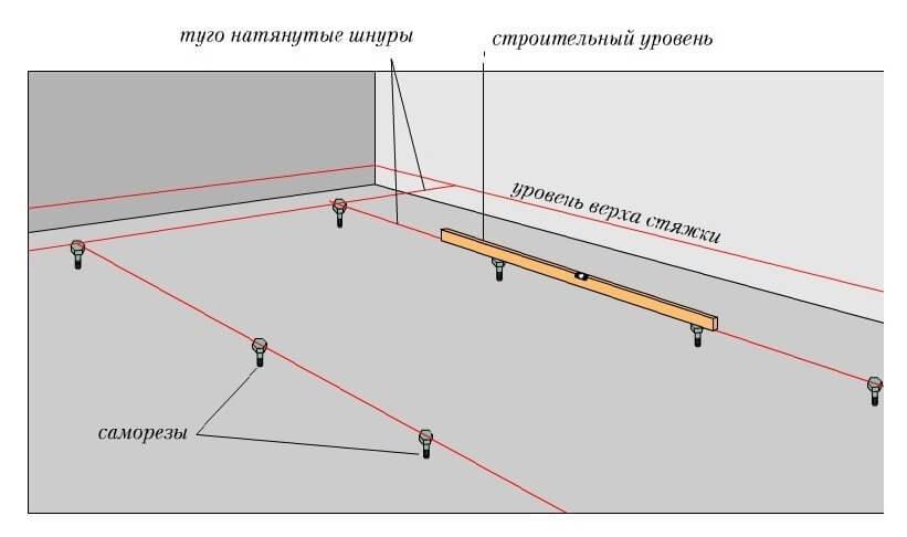 План – схема размещения системы маяков из саморезов
