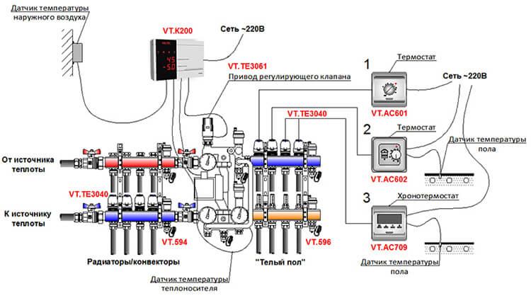 Система отопления с выносным датчиком