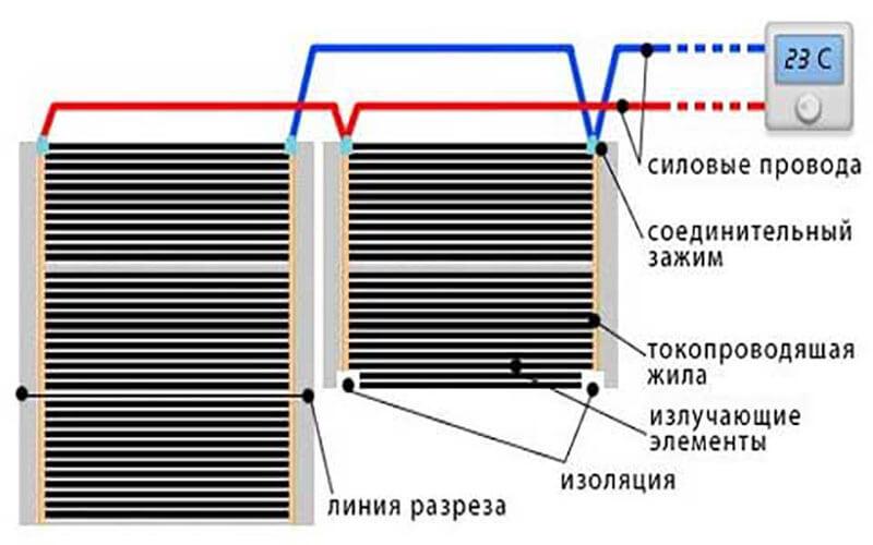 Схема подключения инфракрасных теплых полов
