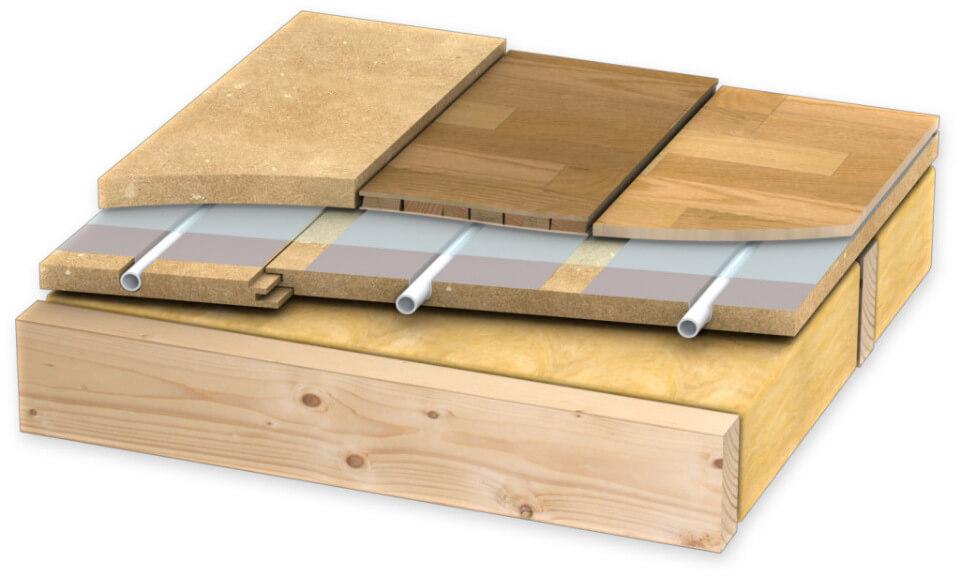 Структура водяного теплого полна на деревянном основании
