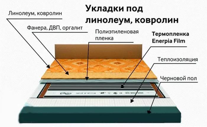 Теплый пол под линолиум