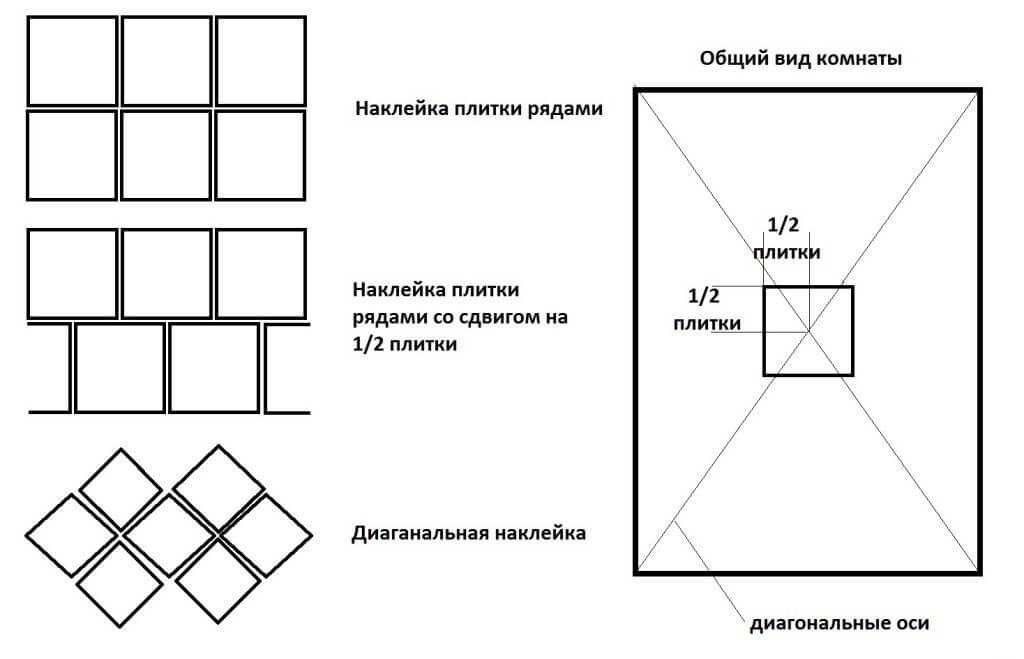 Схема расчета укладки плитки