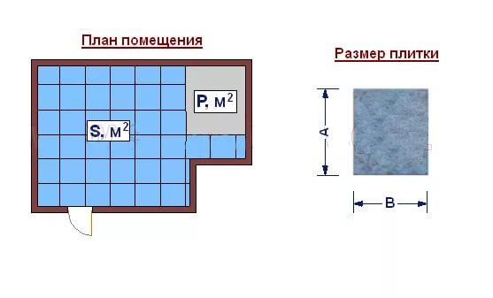 Расчет по площади