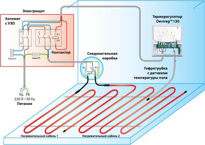 Схема подключения кабельного пола