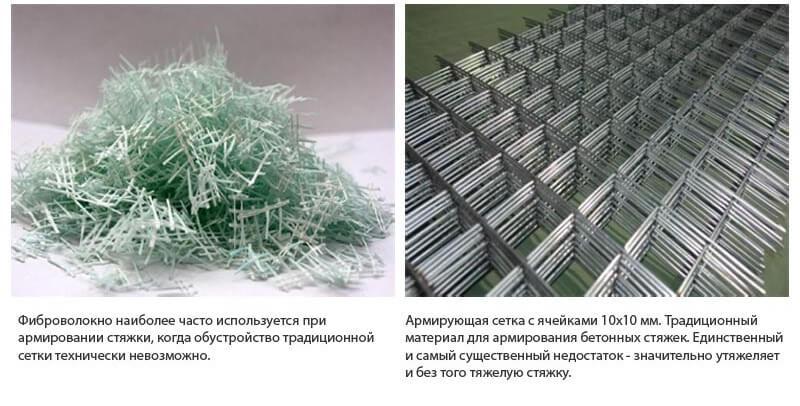 Виды материалов применяемых для исполнения армирования