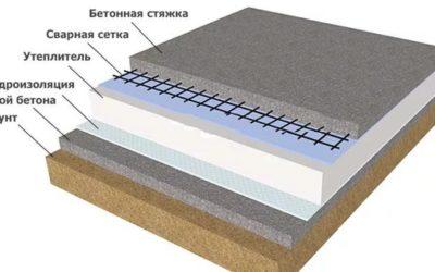 Сооружение бетонного пола по грунту