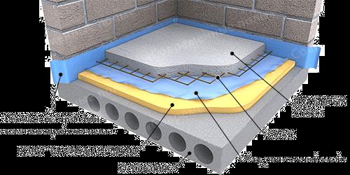Схема пирог звукоизоляции