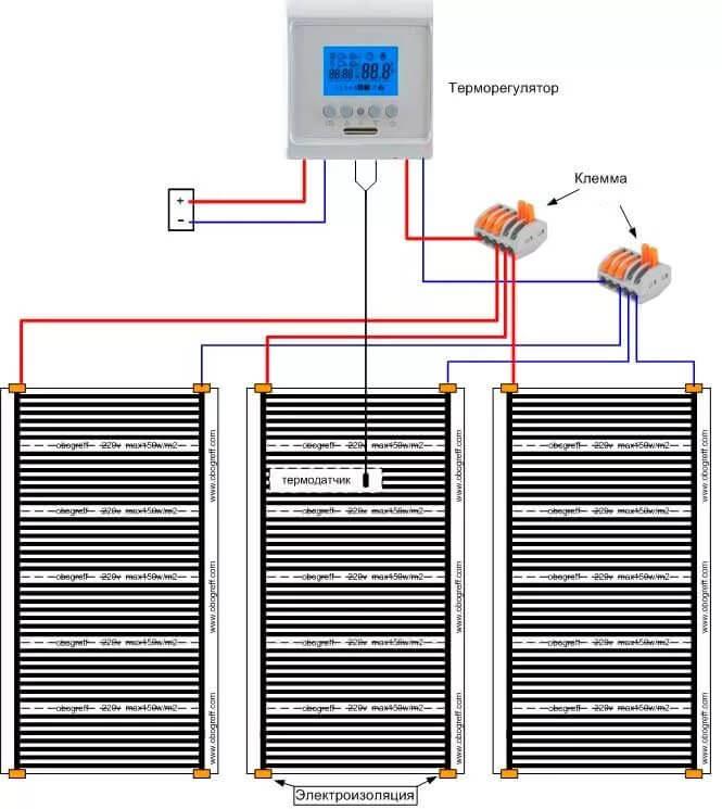Терморегулятор электрического пола