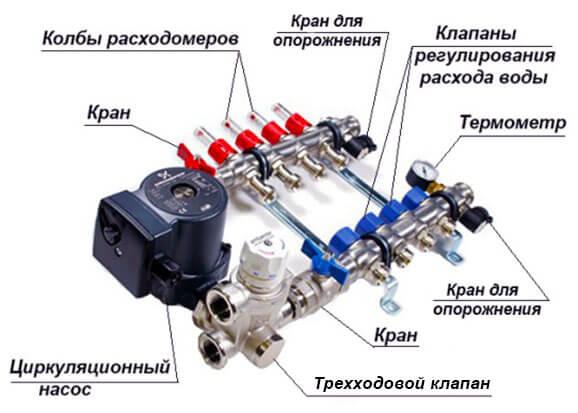 Схема с насосом и трехходовым клапаном