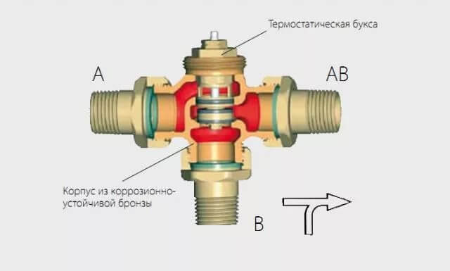 Клапан в разрезе