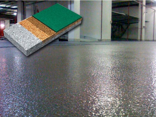 Покрытие с добавлением песка