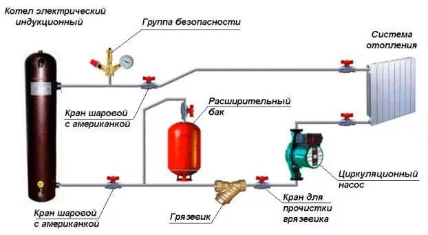 Схема отопления с индукционным электрическим котлом