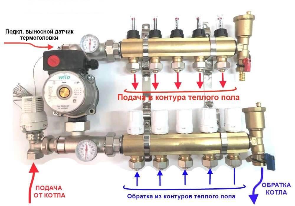 Схема коллектора водяного обогревающего пола